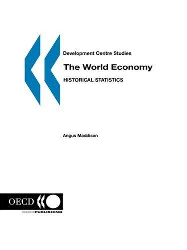 The world economy