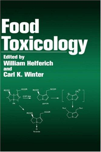 Food toxicology by